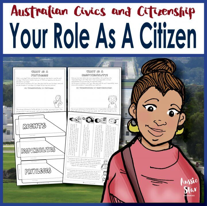 Rights-Privileges-and-Responsibilities-Australian-Civics-and-Citizenship