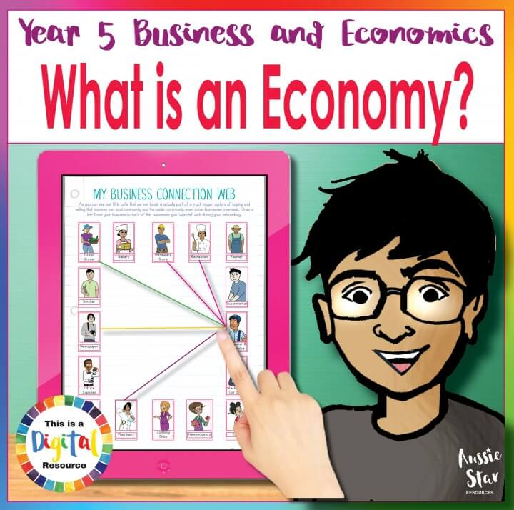 what-is-an-economy-grade-5-business-economics