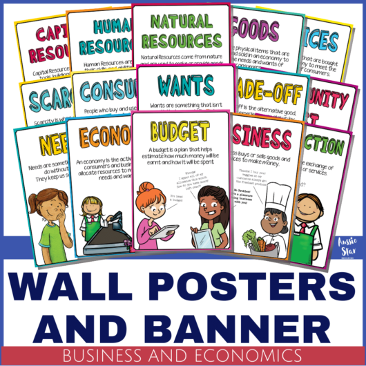Year 5 and 6 HASS Business and Economics A3 Posters and Banner